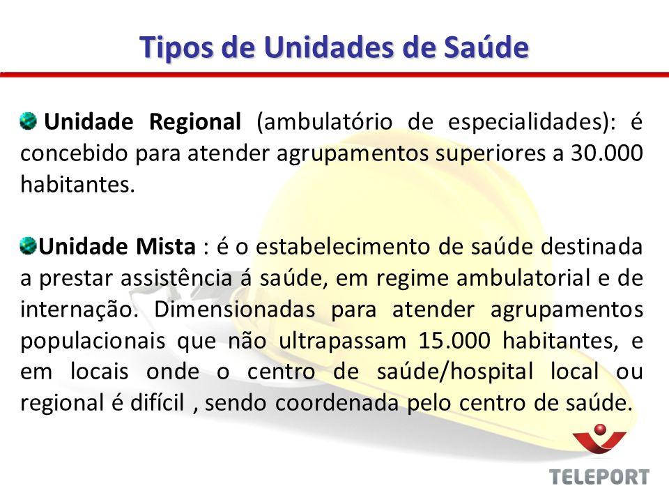 Tipos de Unidades de Saúde Unidade Regional (ambulatório de especialidades): é concebido para atender agrupamentos superiores a 30.000 habitantes. Uni