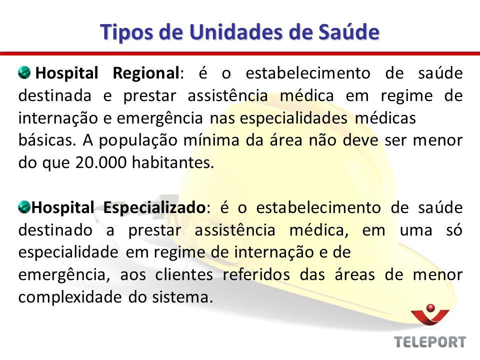 Tipos de Unidades de Saúde Hospital Regional: é o estabelecimento de saúde destinada e prestar assistência médica em regime de internação e emergência