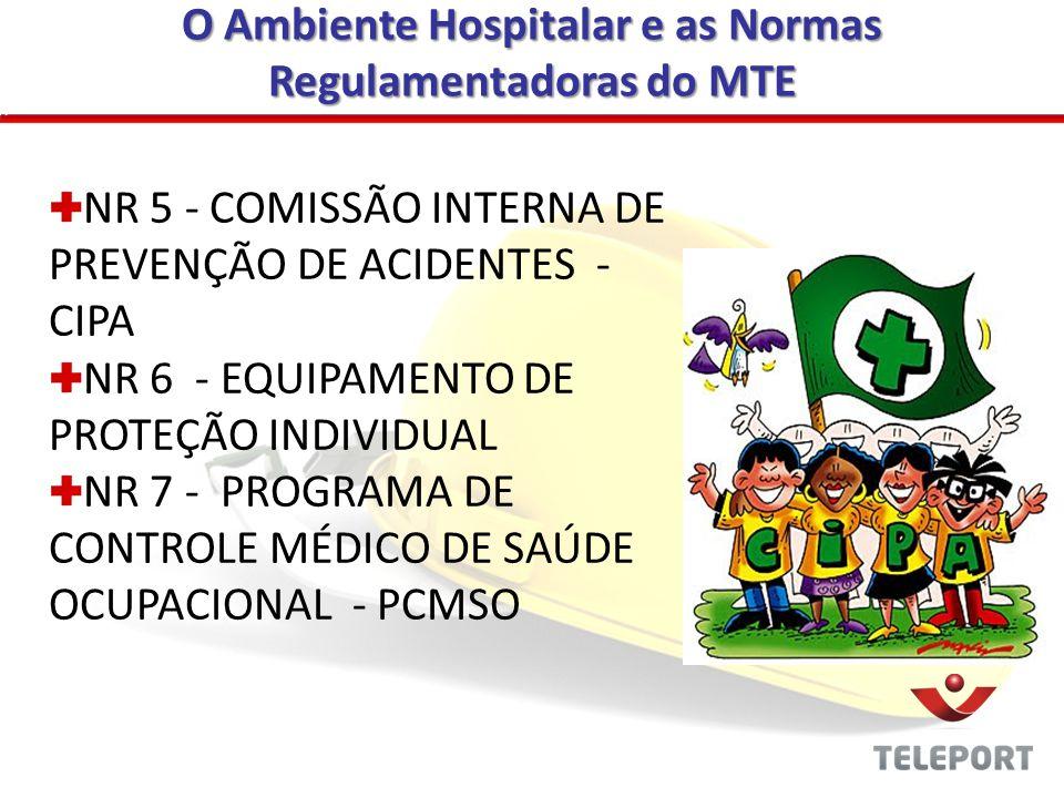 O Ambiente Hospitalar e as Normas Regulamentadoras do MTE NR 5 - COMISSÃO INTERNA DE PREVENÇÃO DE ACIDENTES - CIPA NR 6 - EQUIPAMENTO DE PROTEÇÃO INDI