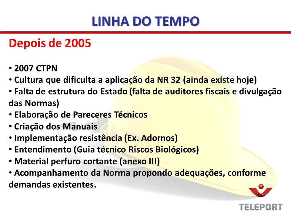 LINHA DO TEMPO Depois de 2005 2007 CTPN Cultura que dificulta a aplicação da NR 32 (ainda existe hoje) Falta de estrutura do Estado (falta de auditore