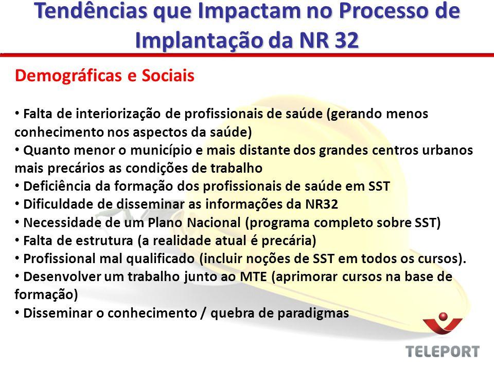 Tendências que Impactam no Processo de Implantação da NR 32 Demográficas e Sociais Falta de interiorização de profissionais de saúde (gerando menos co