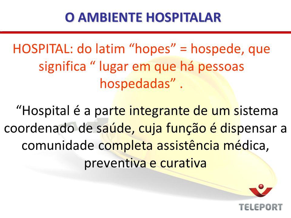 O AMBIENTE HOSPITALAR HOSPITAL: do latim hopes = hospede, que significa lugar em que há pessoas hospedadas. Hospital é a parte integrante de um sistem