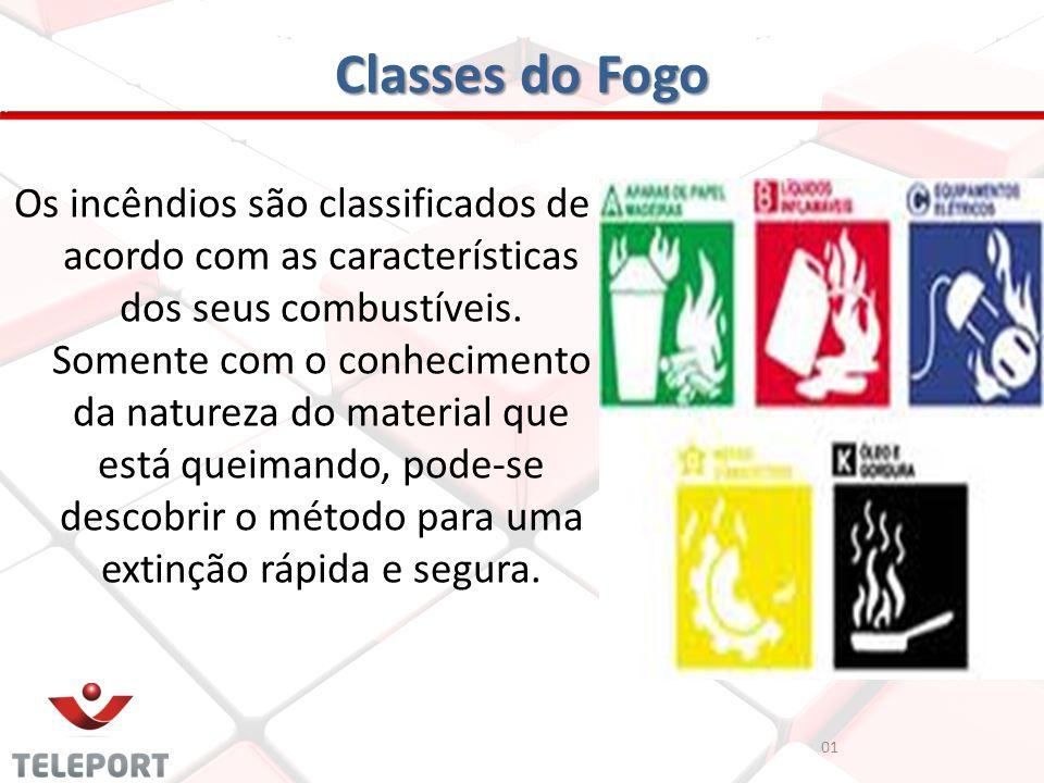 Classes do Fogo Os incêndios são classificados de acordo com as características dos seus combustíveis. Somente com o conhecimento da natureza do mater