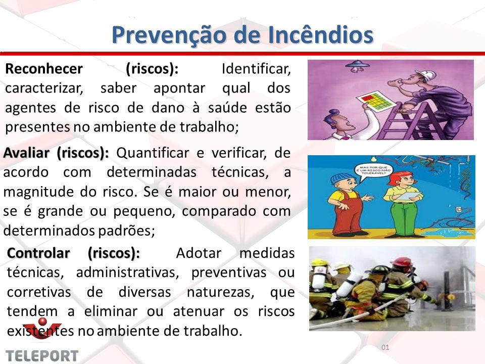 Prevenção de Incêndios Reconhecer (riscos): Identificar, caracterizar, saber apontar qual dos agentes de risco de dano à saúde estão presentes no ambi