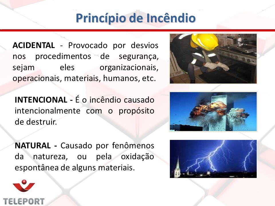 ACIDENTAL - Provocado por desvios nos procedimentos de segurança, sejam eles organizacionais, operacionais, materiais, humanos, etc. Princípio de Incê