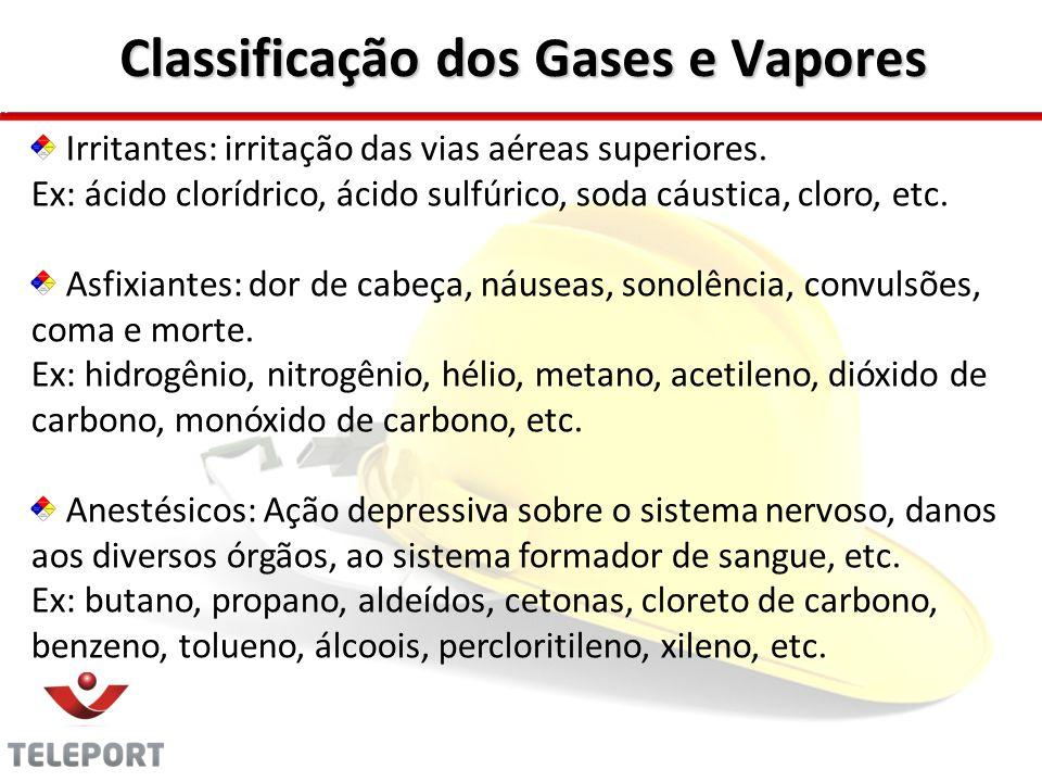 Classificação dos Gases e Vapores Irritantes: irritação das vias aéreas superiores. Ex: ácido clorídrico, ácido sulfúrico, soda cáustica, cloro, etc.