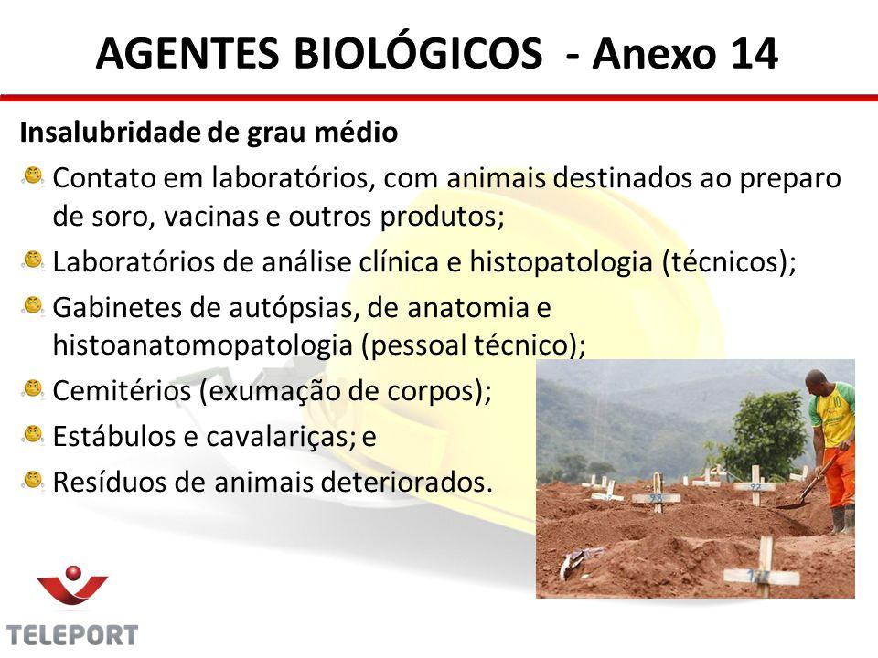 Insalubridade de grau médio Contato em laboratórios, com animais destinados ao preparo de soro, vacinas e outros produtos; Laboratórios de análise clí