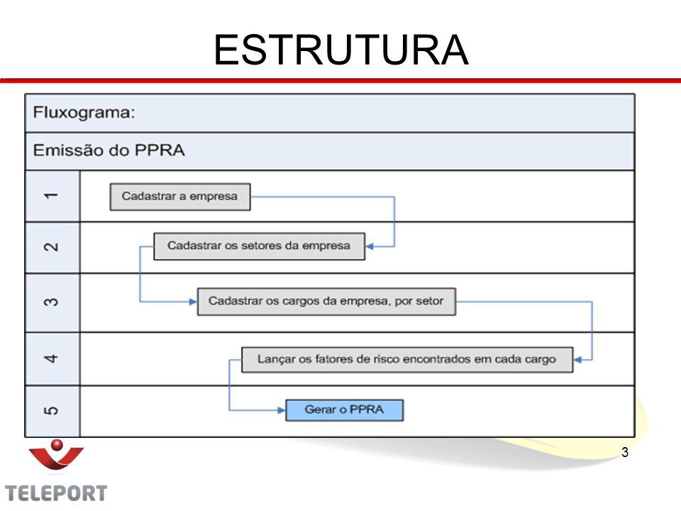 ESTRUTURA 3