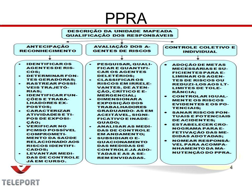 PPRA 4