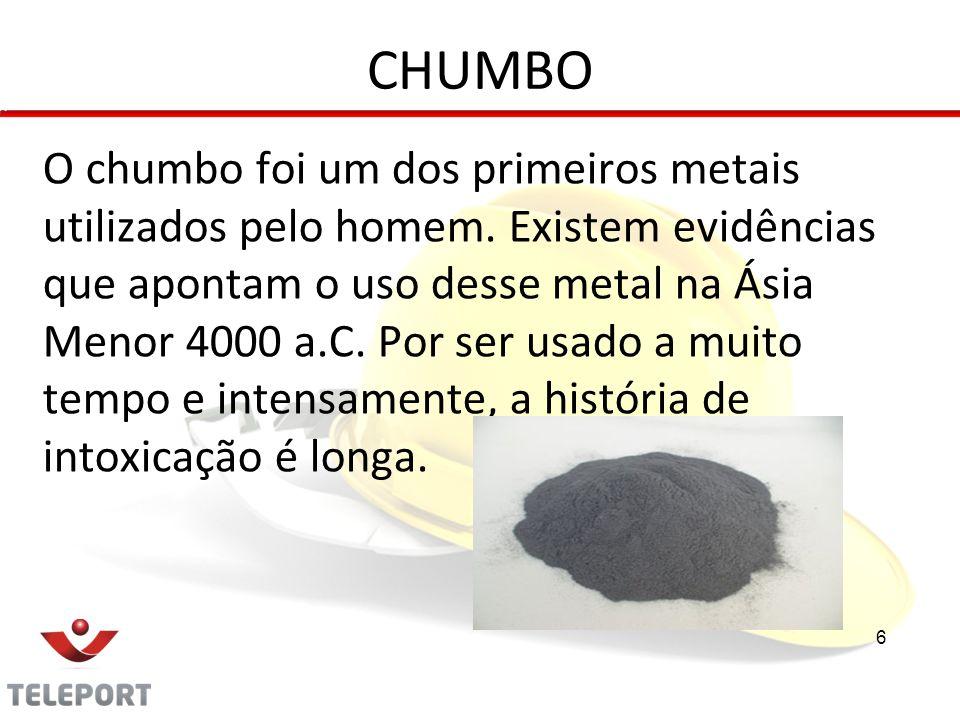 CHUMBO O chumbo foi um dos primeiros metais utilizados pelo homem. Existem evidências que apontam o uso desse metal na Ásia Menor 4000 a.C. Por ser us