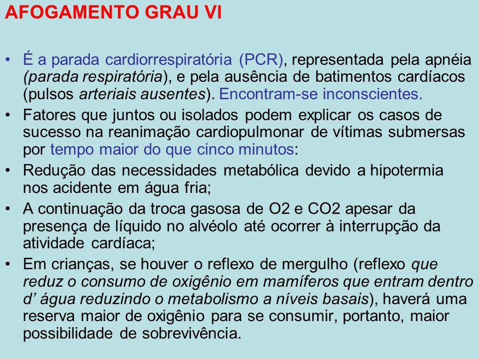 AFOGAMENTO GRAU VI É a parada cardiorrespiratória (PCR), representada pela apnéia (parada respiratória), e pela ausência de batimentos cardíacos (puls