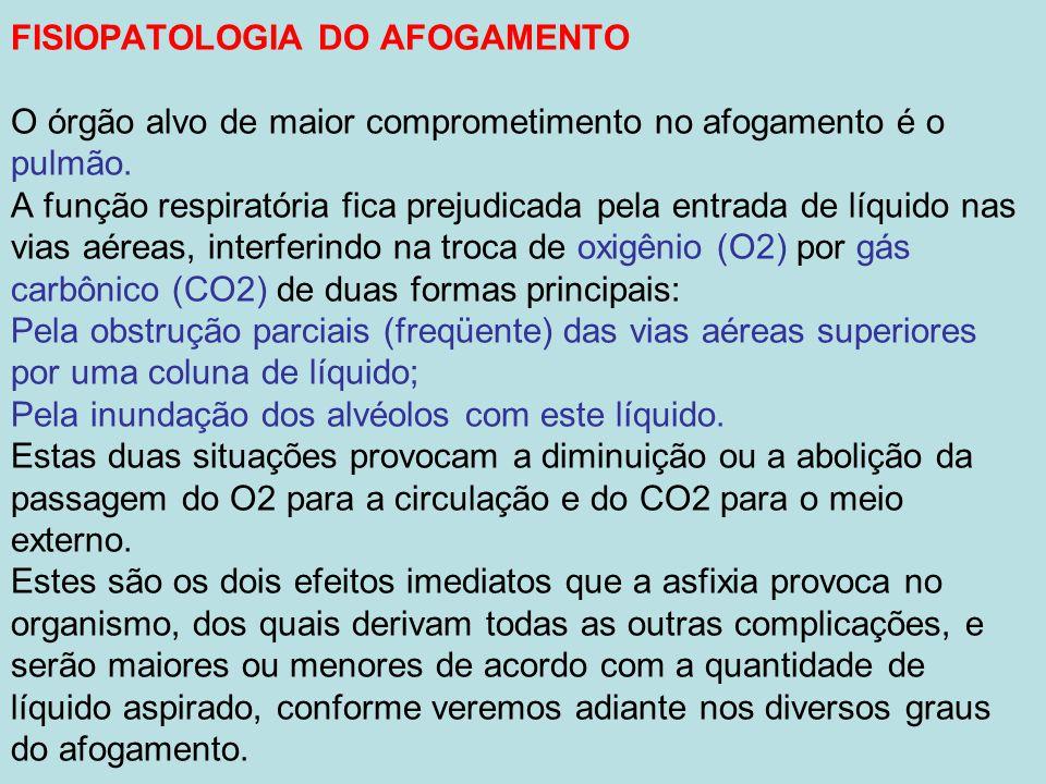 FASES DO AFOGAMENTO Medo ou pânico de afogar; Luta para manter-se na superfície; Apnéia voluntária na hora da submersão, cujo tempo dependerá da capacidade física de cada indivíduo; Aspiração inicial de líquido durante a submersão que pode provocar irritação nas vias aéreas, suficiente para promover, em certos casos (menos de 2%, um espasmo da glote tão forte a ponto de impedir uma nova entrada de água (afogamento do tipo seco, água nos pulmões, provavelmente não existe); Em mais de 98% dos casos não ocorre espasmo glótico, havendo entrada de água em vias aéreas, inundando o pulmão (afogamento clássico).