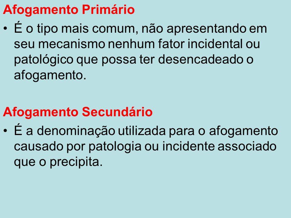 CLASSIFICAÇÃO DE ACORDO COM A GRAVIDADE: A Classificação Clínica do Afogado tem como objetivo facilitar a avaliação e a conduta médica das vítimas deste tipo de acidente.
