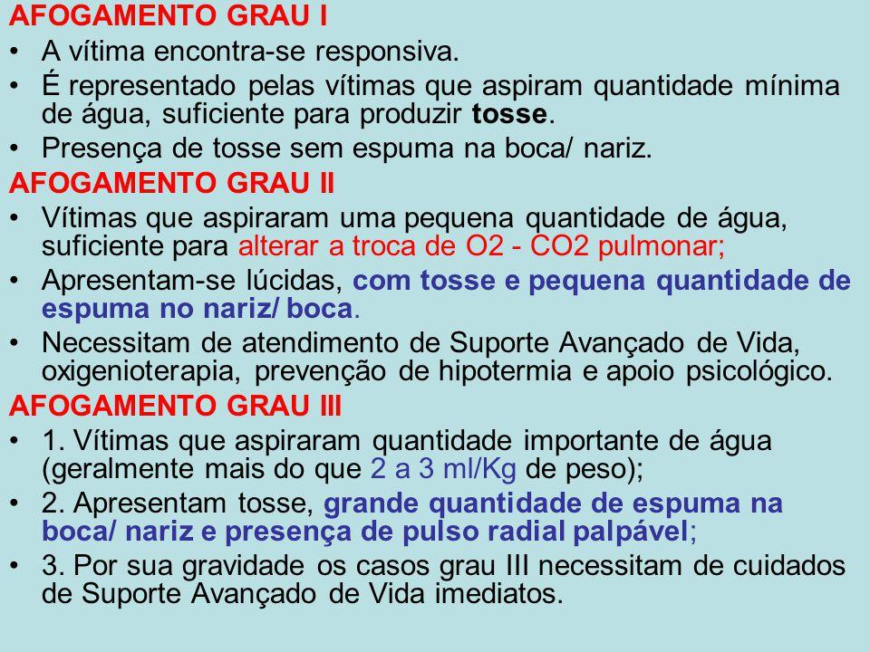 TRATAMENTO PRÉ-HOSPITALAR PARA VÍTIMAS DE AFOGAMENTO COM SINAIS VITAIS: 1.