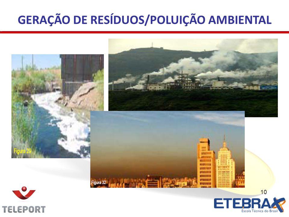 10 GERAÇÃO DE RESÍDUOS/POLUIÇÃO AMBIENTAL