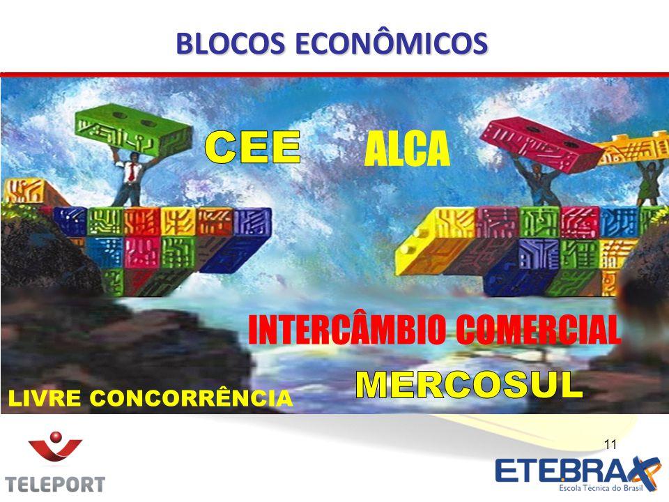 11 BLOCOS ECONÔMICOS ALCA LIVRE CONCORRÊNCIA INTERCÂMBIO COMERCIAL