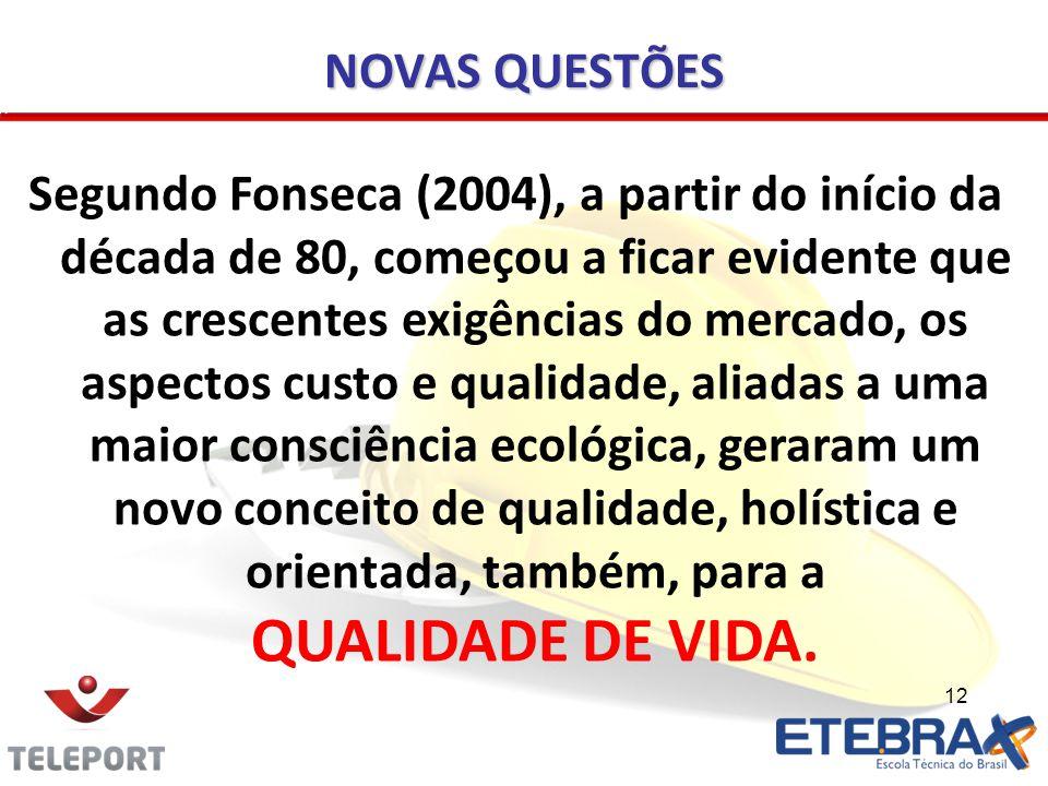 12 NOVAS QUESTÕES Segundo Fonseca (2004), a partir do início da década de 80, começou a ficar evidente que as crescentes exigências do mercado, os asp