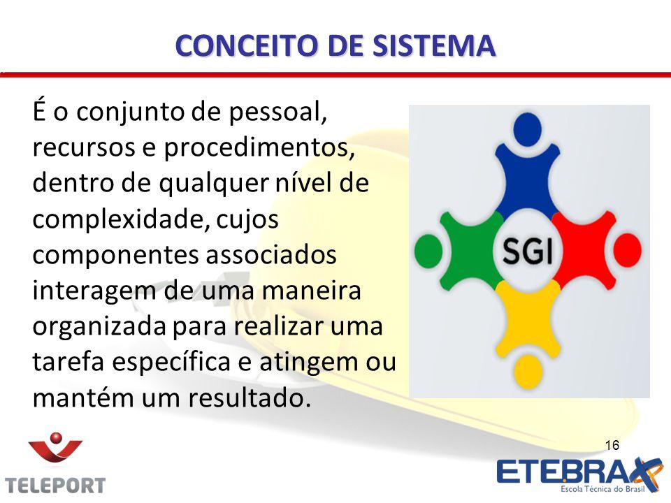16 CONCEITO DE SISTEMA É o conjunto de pessoal, recursos e procedimentos, dentro de qualquer nível de complexidade, cujos componentes associados inter