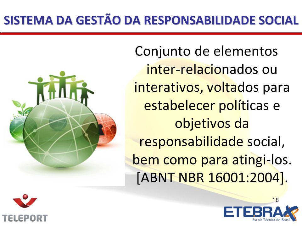 18 SISTEMA DA GESTÃO DA RESPONSABILIDADE SOCIAL Conjunto de elementos inter-relacionados ou interativos, voltados para estabelecer políticas e objetiv