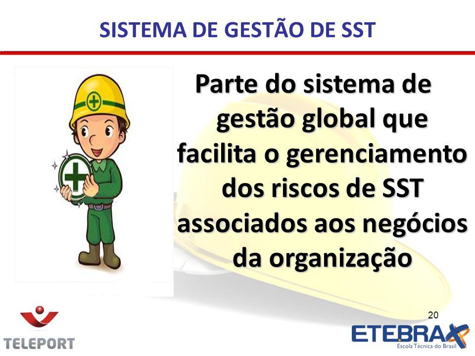 20 SISTEMA DE GESTÃO DE SST Parte do sistema de gestão global que facilita o gerenciamento dos riscos de SST associados aos negócios da organização