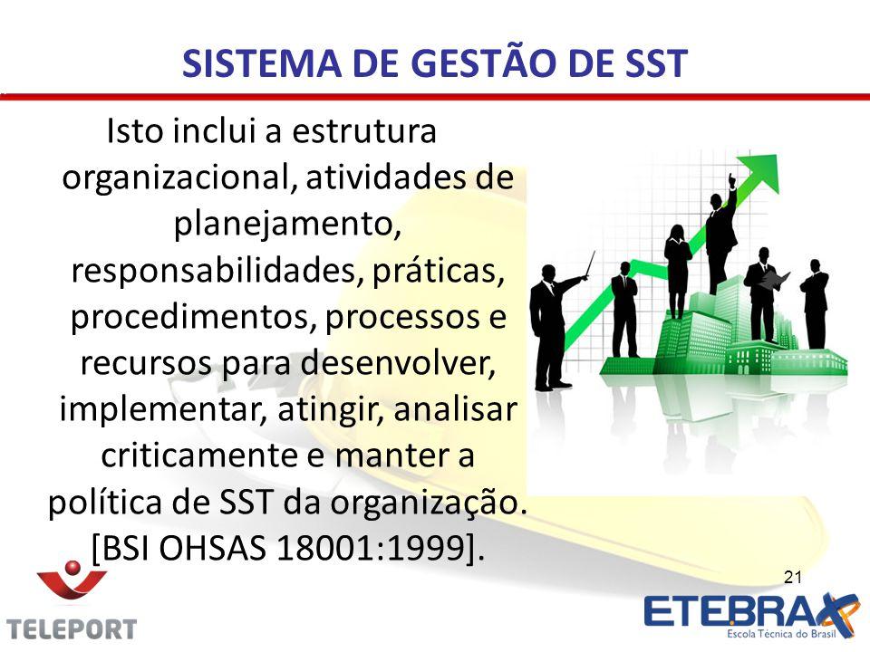 21 Isto inclui a estrutura organizacional, atividades de planejamento, responsabilidades, práticas, procedimentos, processos e recursos para desenvolv