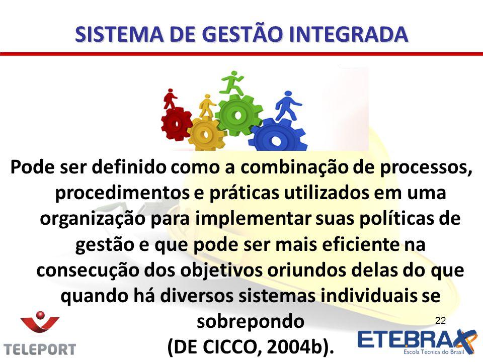 22 SISTEMA DE GESTÃO INTEGRADA Pode ser definido como a combinação de processos, procedimentos e práticas utilizados em uma organização para implement