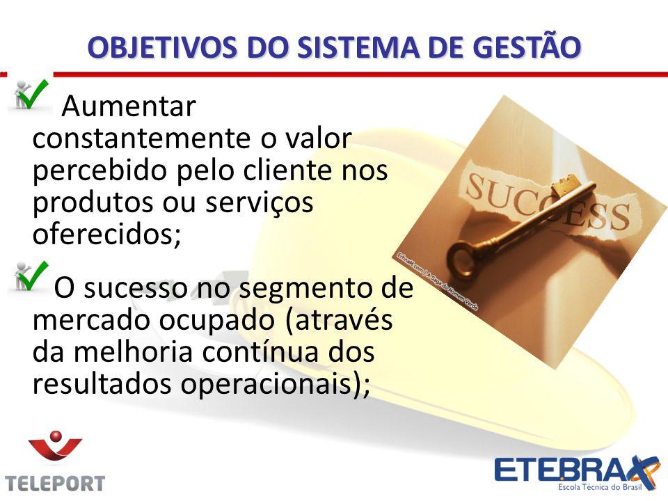 Aumentar constantemente o valor percebido pelo cliente nos produtos ou serviços oferecidos; O sucesso no segmento de mercado ocupado (através da melho