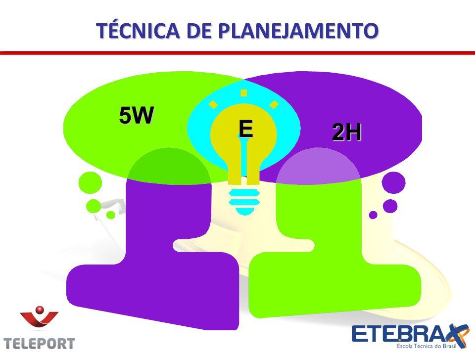 TÉCNICA DE PLANEJAMENTO 5W E 2H