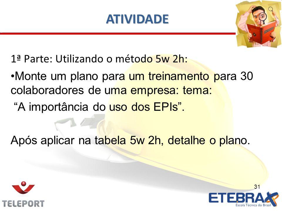 ATIVIDADE 31 1ª Parte: Utilizando o método 5w 2h: Monte um plano para um treinamento para 30 colaboradores de uma empresa: tema: A importância do uso