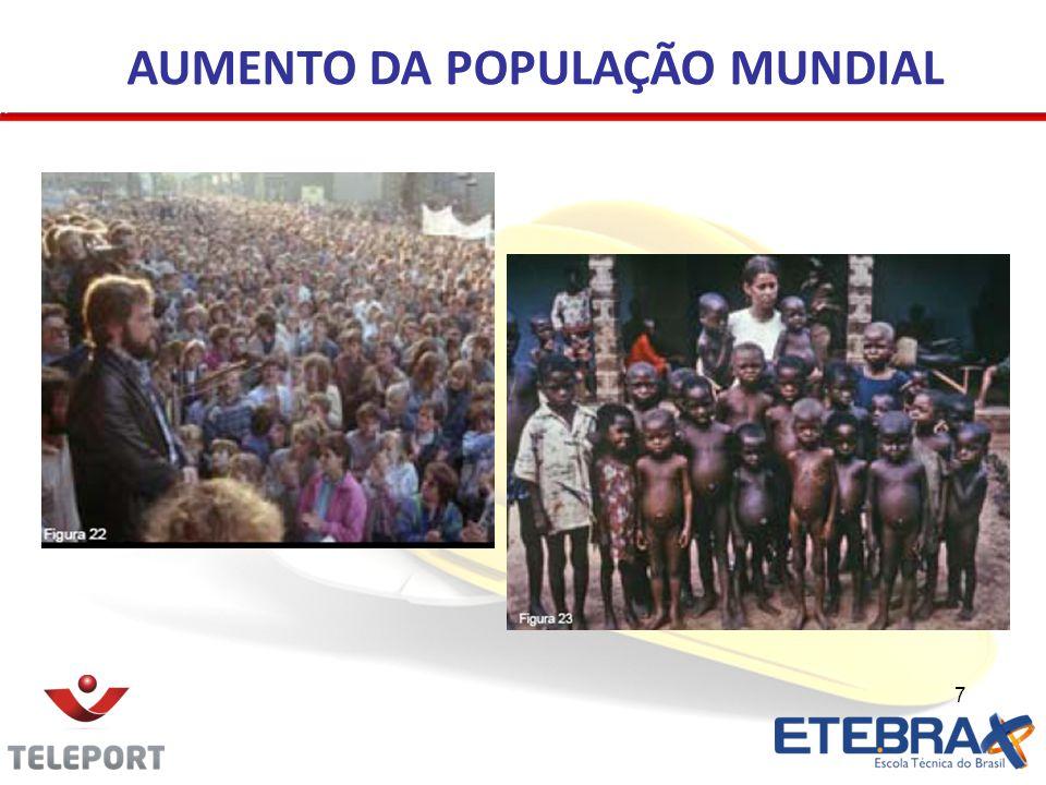 7 AUMENTO DA POPULAÇÃO MUNDIAL