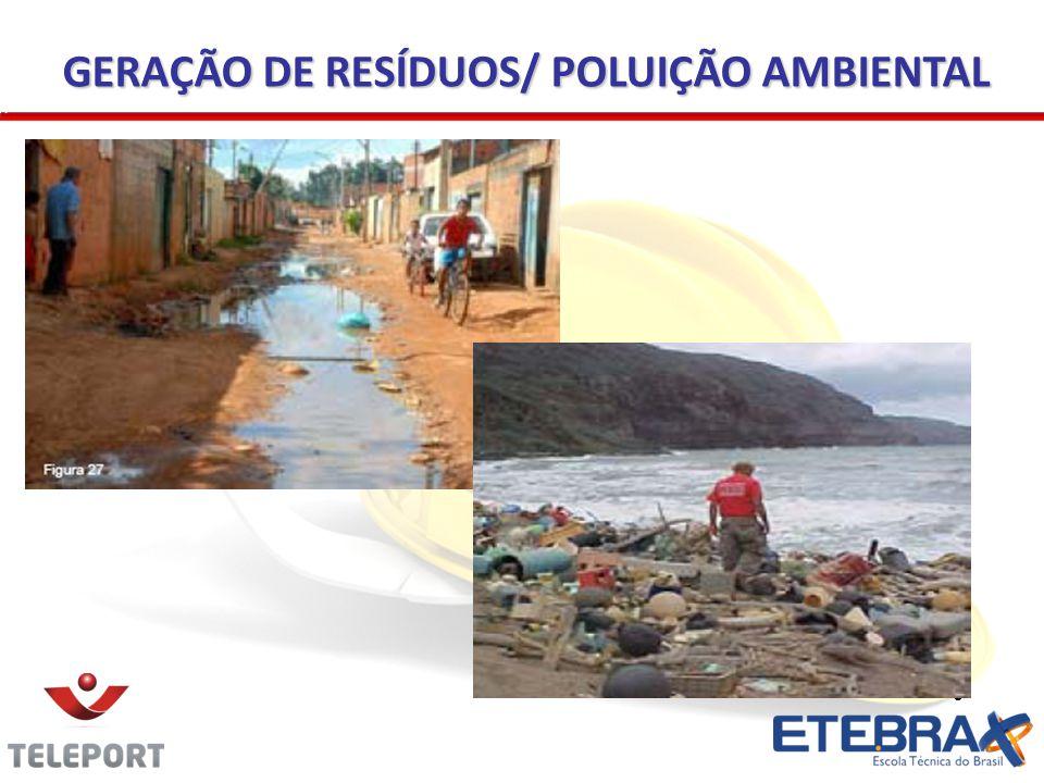 9 GERAÇÃO DE RESÍDUOS/ POLUIÇÃO AMBIENTAL