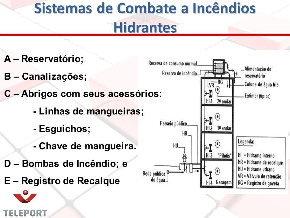 Sistemas de Combate a Incêndios Hidrantes Será exigido para Edificações Residenciais Multifamiliares, Coletivas e Escolares, Edificações Residenciais