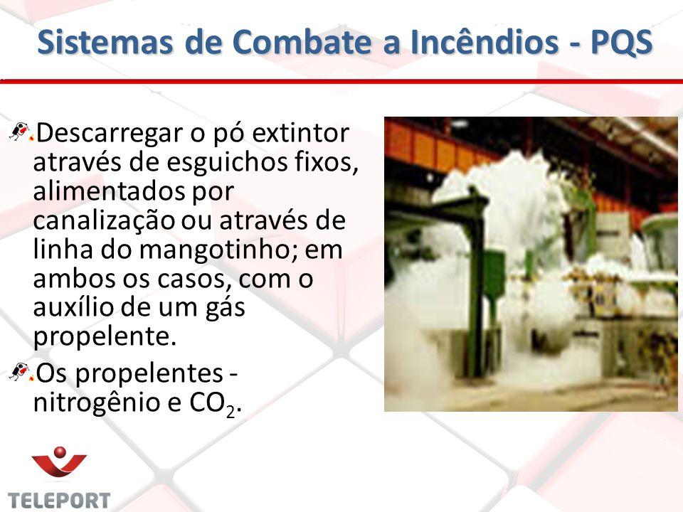 Sistemas de Combate a Incêndios – CO 2 Dispositivo de Detecção, protegendo a área: Fusíveis Detectores Térmicos – Célula Térmica – Detectores de Fumaç