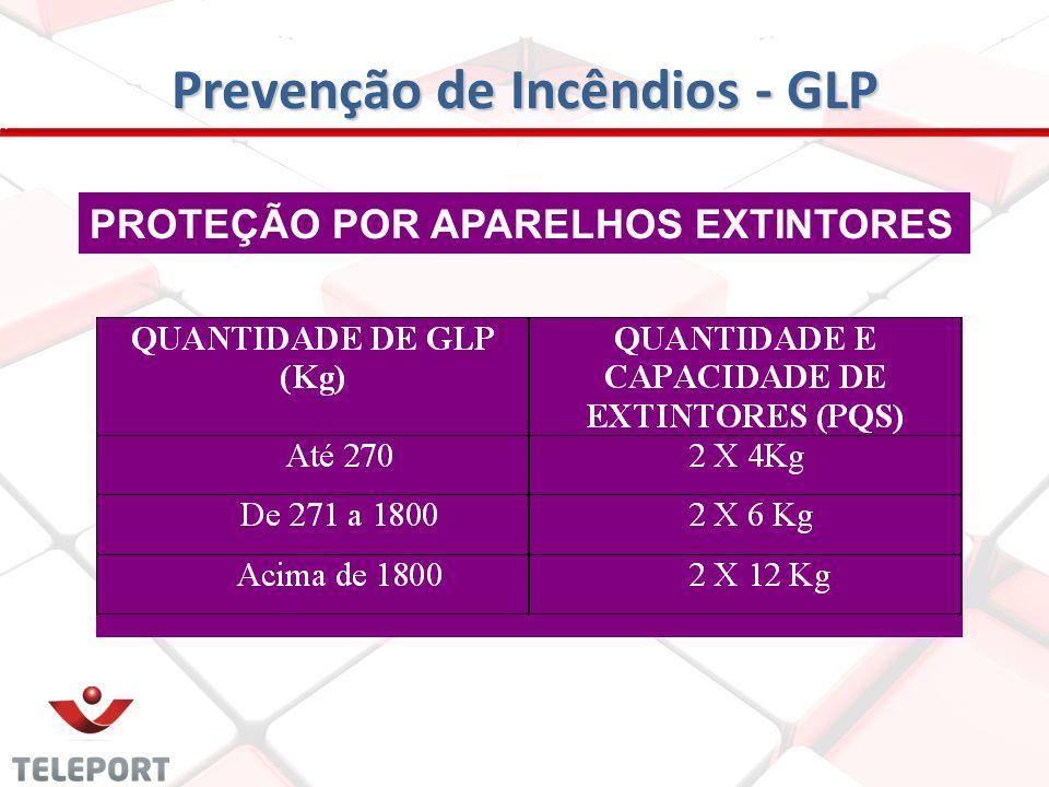 Prevenção de Incêndios - GLP 2.Verificar as condições gerais de segurança e. proteção contra incêndio