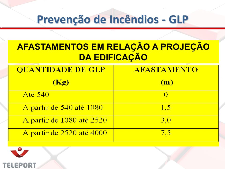 Prevenção de Incêndios - GLP 3. Verificar condições específicas de segurança a. cobertura da central em material incombustível b. ventilação da centra