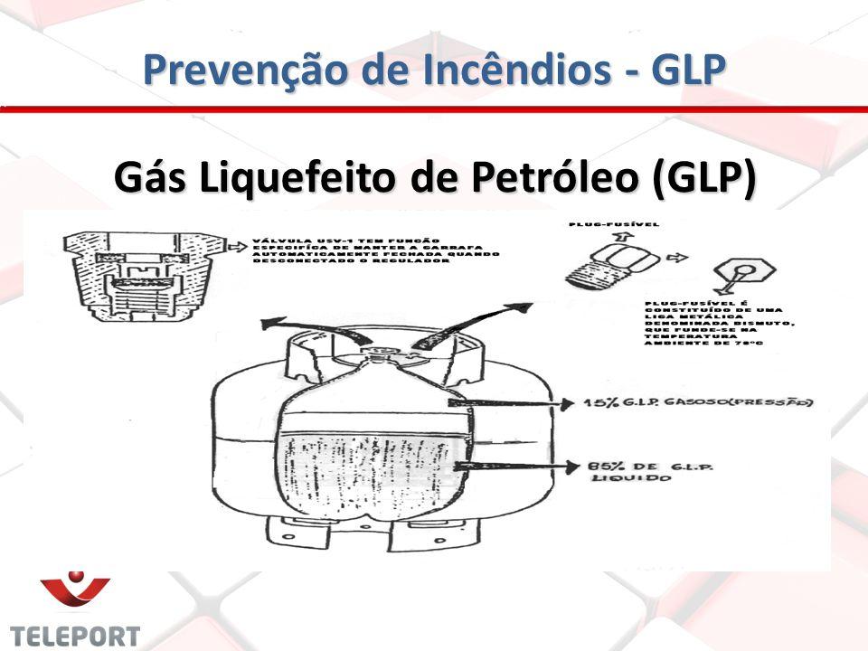 Prevenção de Incêndios - GLP 2.Verificar as condições de segurança a.