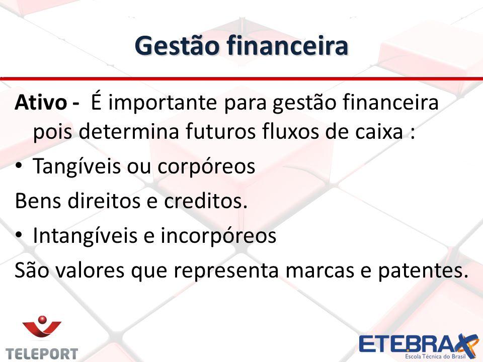 Gestão financeira Ativo - É importante para gestão financeira pois determina futuros fluxos de caixa : Tangíveis ou corpóreos Bens direitos e creditos