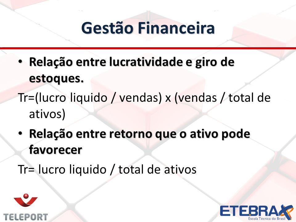 Gestão Financeira Relação entre lucratividade e giro de estoques. Relação entre lucratividade e giro de estoques. Tr=(lucro liquido / vendas) x (venda