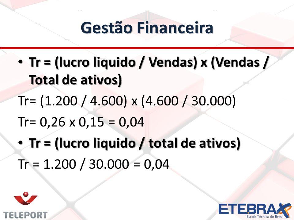 Gestão Financeira Tr = (lucro liquido / Vendas) x (Vendas / Total de ativos) Tr = (lucro liquido / Vendas) x (Vendas / Total de ativos) Tr= (1.200 / 4