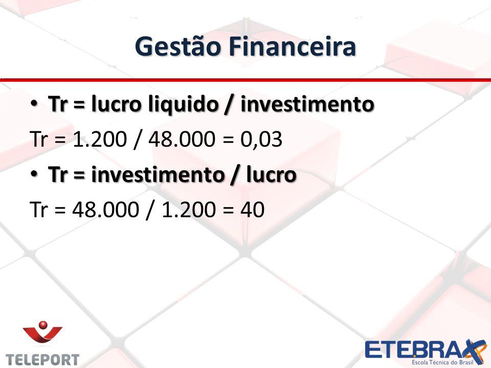 Gestão Financeira Tr = lucro liquido / investimento Tr = lucro liquido / investimento Tr = 1.200 / 48.000 = 0,03 Tr = investimento / lucro Tr = invest