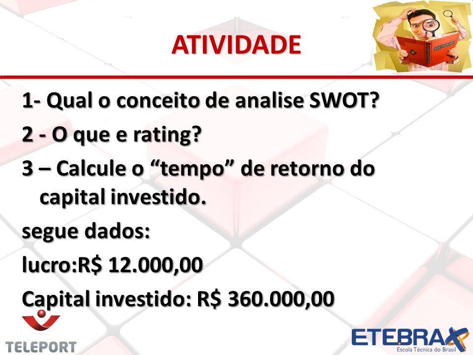 ATIVIDADE 1- Qual o conceito de analise SWOT? 2 - O que e rating? 3 – Calcule o tempo de retorno do capital investido. segue dados: lucro:R$ 12.000,00