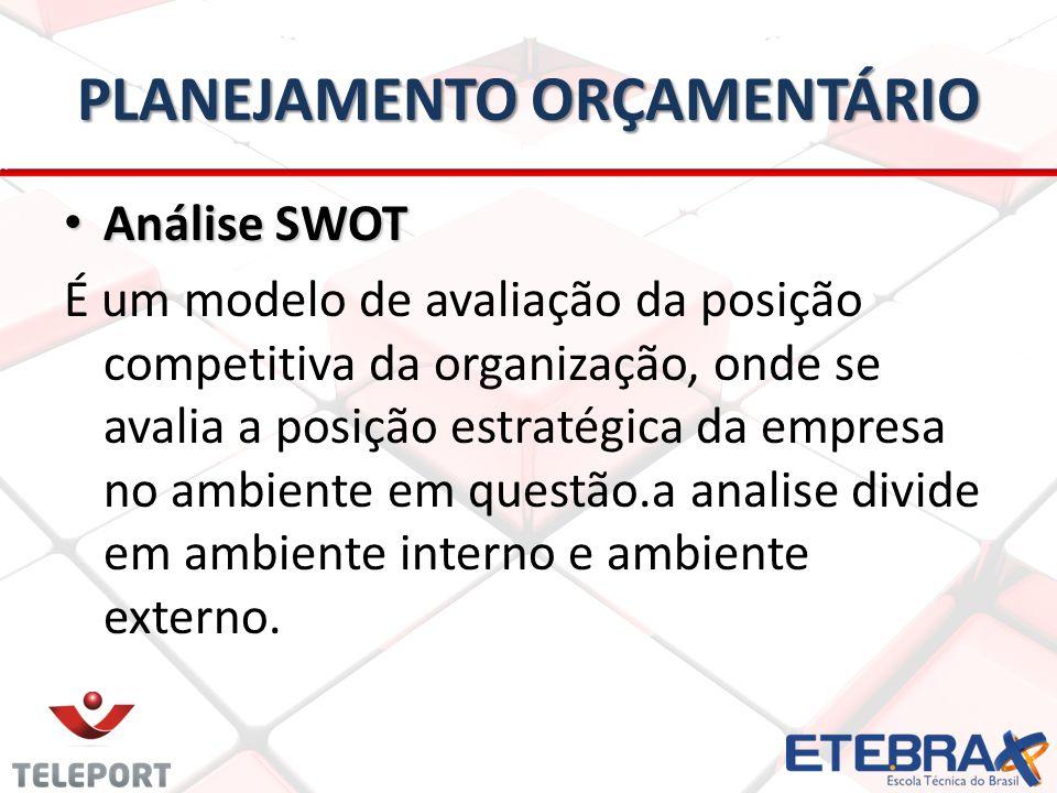 PLANEJAMENTO ORÇAMENTÁRIO Análise SWOT Análise SWOT É um modelo de avaliação da posição competitiva da organização, onde se avalia a posição estratégi