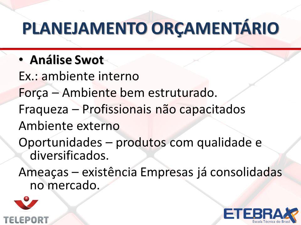 PLANEJAMENTO ORÇAMENTÁRIO Análise Swot Análise Swot Ex.: ambiente interno Força – Ambiente bem estruturado. Fraqueza – Profissionais não capacitados A
