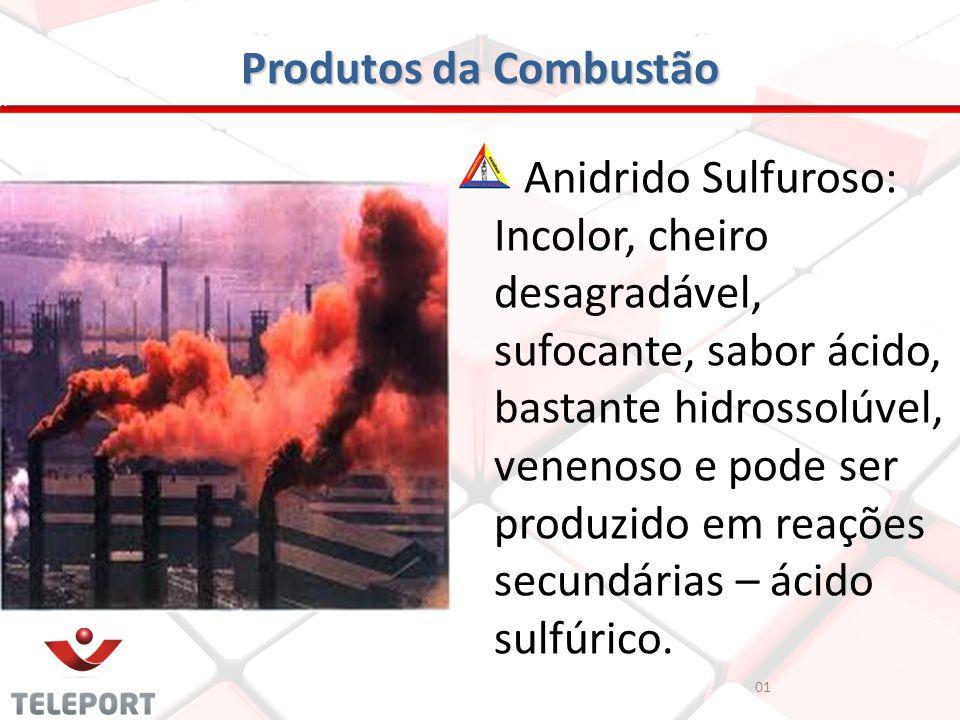 Produtos da Combustão Anidrido Sulfuroso: Incolor, cheiro desagradável, sufocante, sabor ácido, bastante hidrossolúvel, venenoso e pode ser produzido