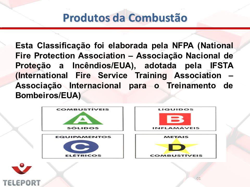 01 Esta Classificação foi elaborada pela NFPA (National Fire Protection Association – Associação Nacional de Proteção a Incêndios/EUA), adotada pela I