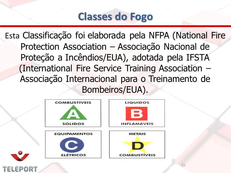 Classes do Fogo Esta Classificação foi elaborada pela NFPA (National Fire Protection Association – Associação Nacional de Proteção a Incêndios/EUA), a