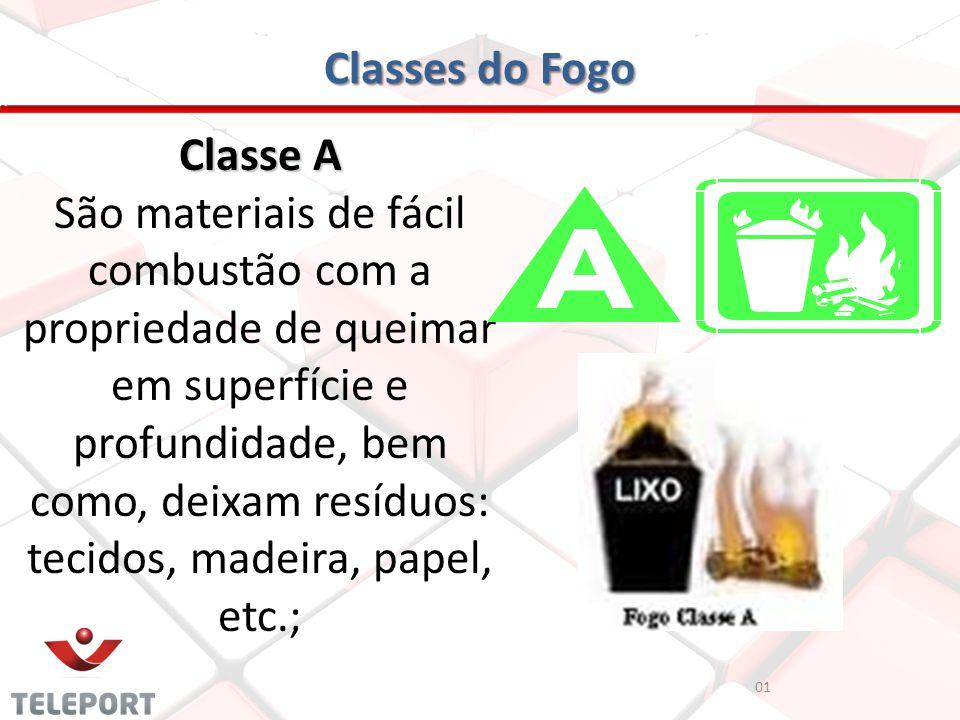Classes do Fogo Classe A São materiais de fácil combustão com a propriedade de queimar em superfície e profundidade, bem como, deixam resíduos: tecido
