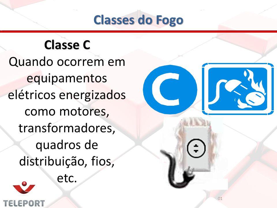 Classes do Fogo Classe C Quando ocorrem em equipamentos elétricos energizados como motores, transformadores, quadros de distribuição, fios, etc. 01