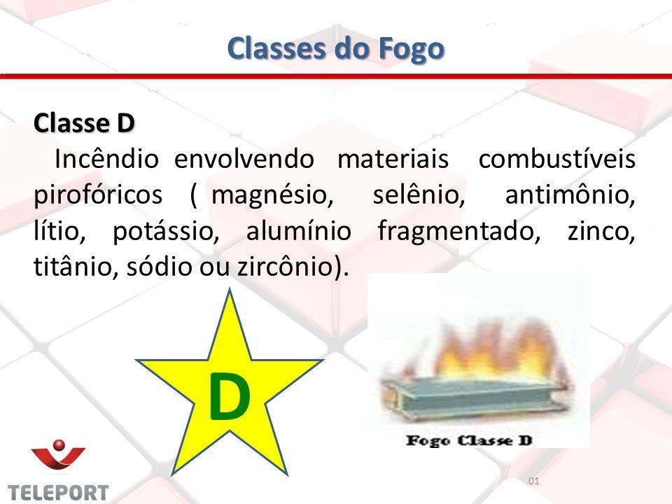 Classes do Fogo Classe D Incêndio envolvendo materiais combustíveis pirofóricos ( magnésio, selênio, antimônio, lítio, potássio, alumínio fragmentado,