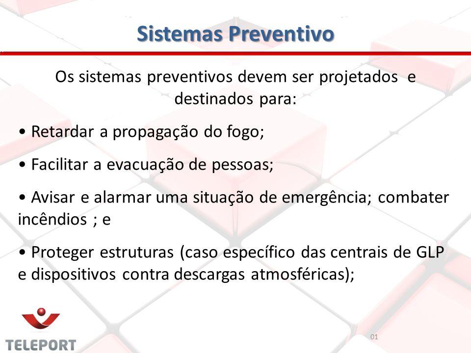 01 Os sistemas preventivos devem ser projetados e destinados para: Retardar a propagação do fogo; Facilitar a evacuação de pessoas; Avisar e alarmar u